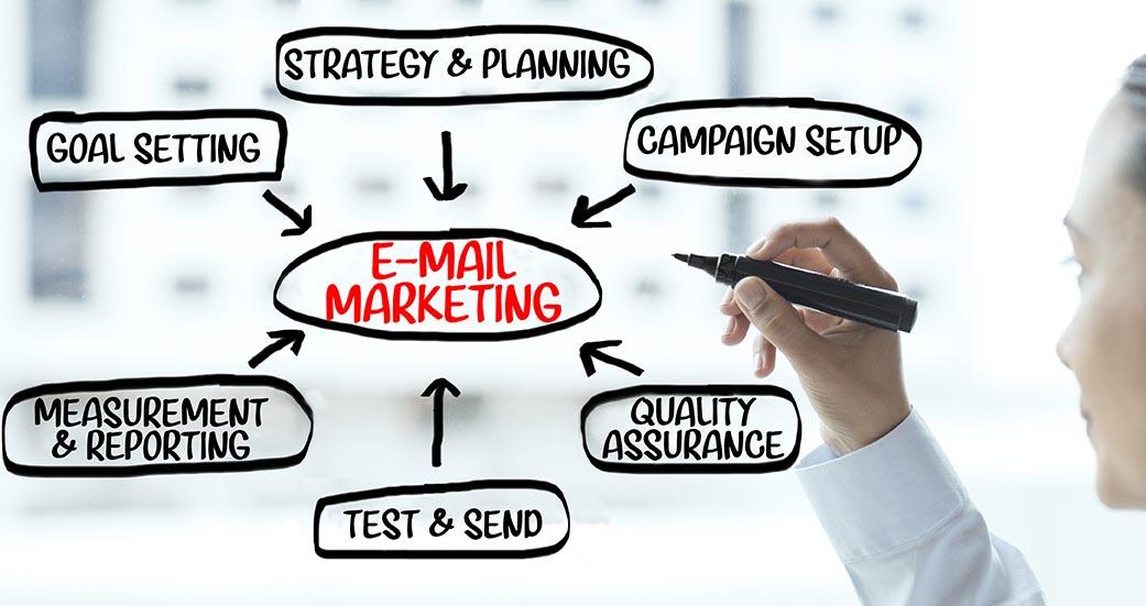Email Marketing Process Illustration